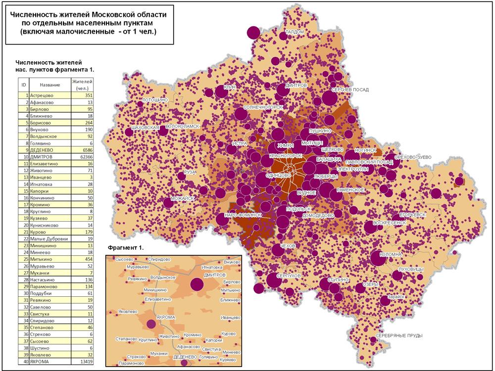 Группировка субъектов российской федерации по численности населенияpictwittercom/luwyzjvhq4
