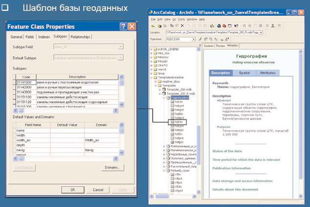 Рис. 2. Шаблон базы данных ЦММ в формате базы геоданных.