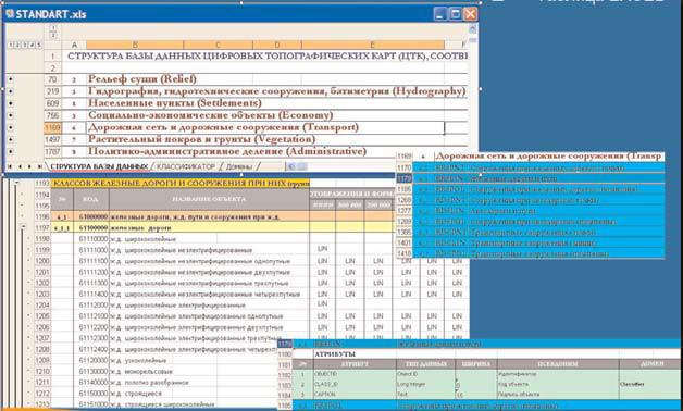 Рис. 3. Шаблон базы данных ЦММ в формате таблицы EXCEL.